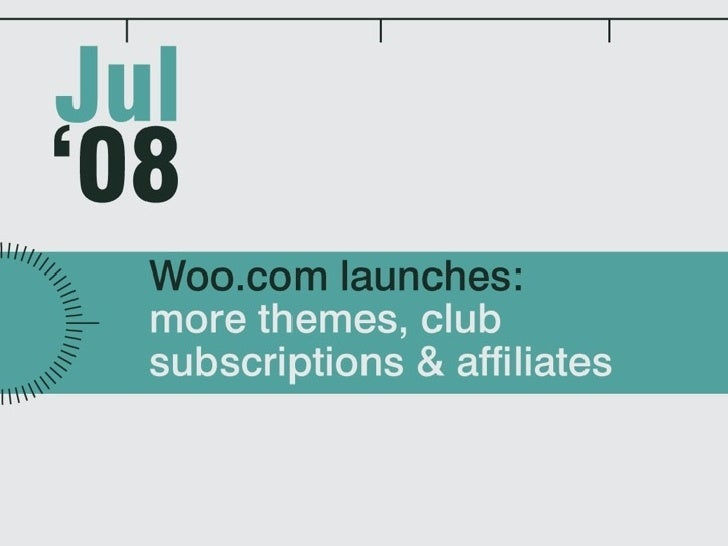 Lessons Learnt from WooThemes