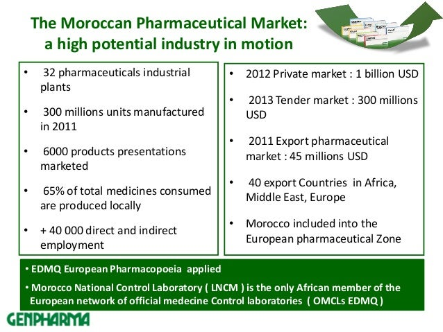 Pharmaceutical challenges in Africa Slide 3