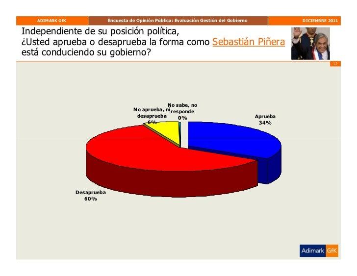 Adimark Diciembre Slide 12