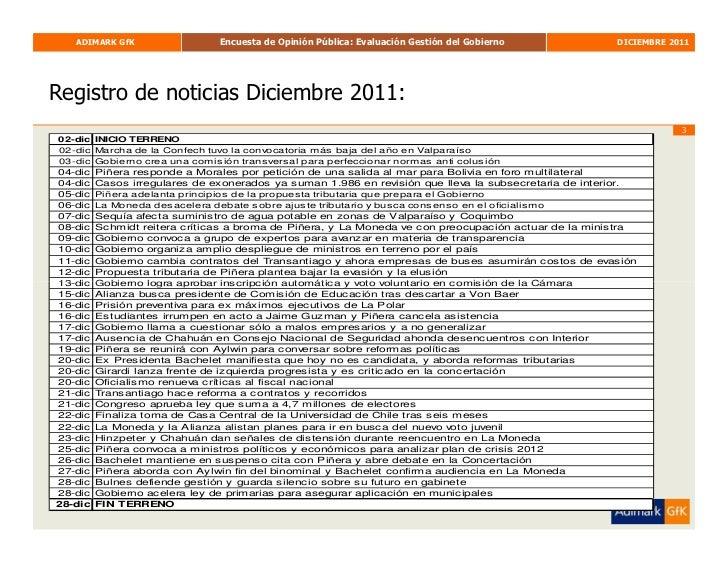 Adimark Diciembre Slide 3