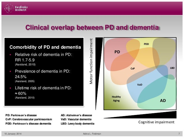 dissertation dementia Ethical considerations in the use of video observations in dementia  all images  and video included in this dissertation are used with the.