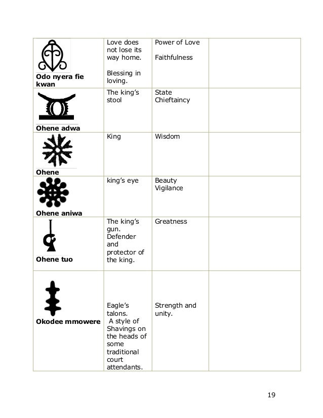Adinkra Cultural Symbols Of The Asante People