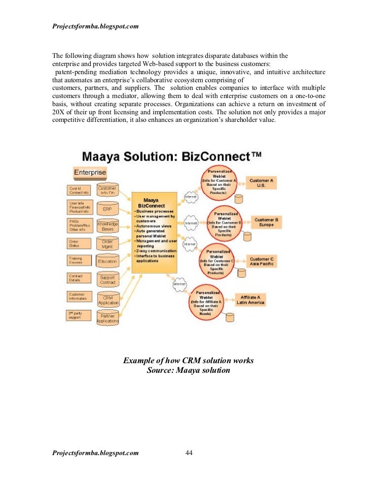 A dissertation on customer relationship management and importance of relationship marketing in the banking sector