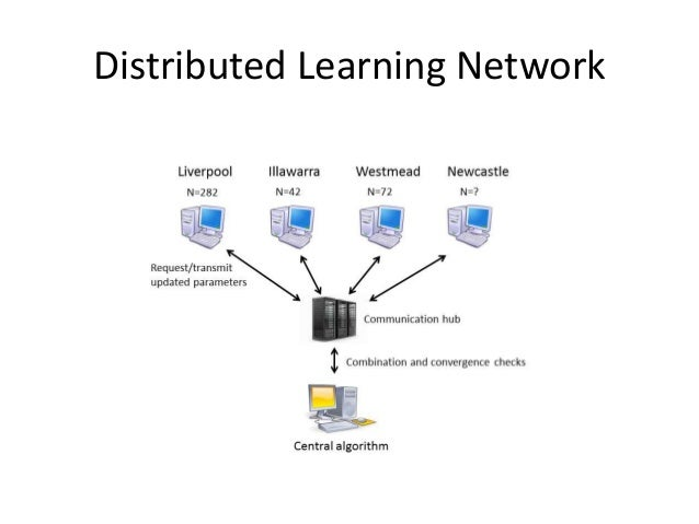 Simulation Results Centralized Distributed • Example: Synthetic binary classification. • Training time per 100 iterations....