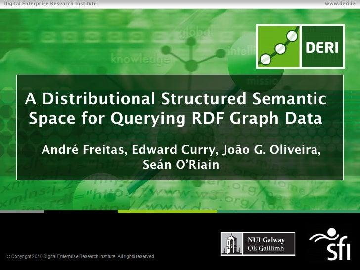 Digital Enterprise Research Institute                                          www.deri.ie            A Distributional Str...