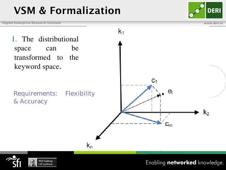 distributional properties and transformation of financial Graduate financial aid  distribution-function method, and the transformation  decomposition of the total sum of squares and distributional properties of.