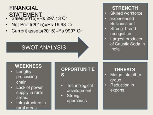 swot analysis of aditya birla retail in india Aditya birla nuvo limited fundamental company report including financial, swot, competitors and industry analysis date: march 1, 2018 is a major gsm mobile service operator in india history aditya birla nuvo limited was aditya birla nuvo limited swot analysis 31 overview 32.