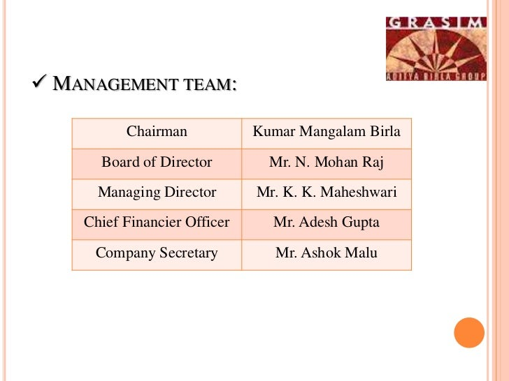 Going globally competitive aditya birla group