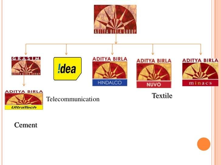 "idea aditya birla group mission statement Aditya birla idea payments bank has commenced aditya birla group's payments bank commences operation of revenue,"" as stated in a company statement earlier."