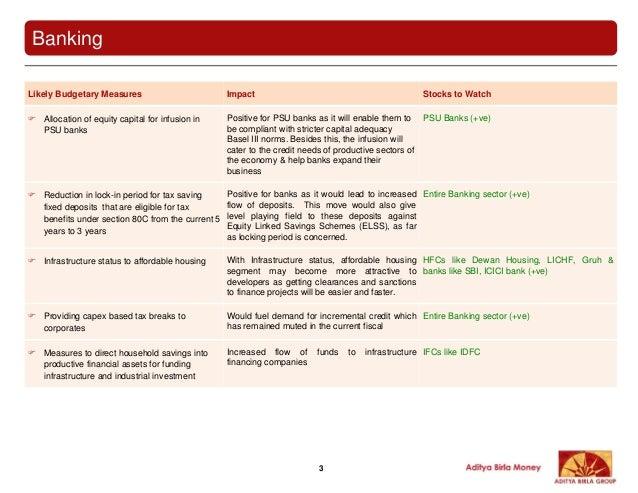 Aditya birla money union budget 2013 2014-150213 Slide 3
