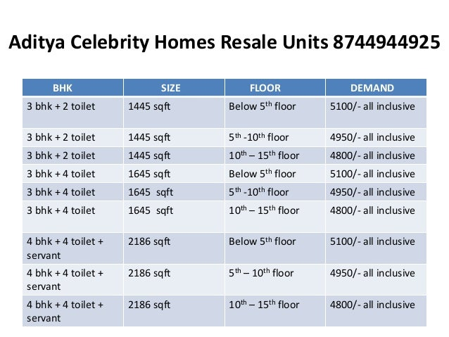 Aditya Celebrity Homes, Sector 76, Dadri Road, Noida ...