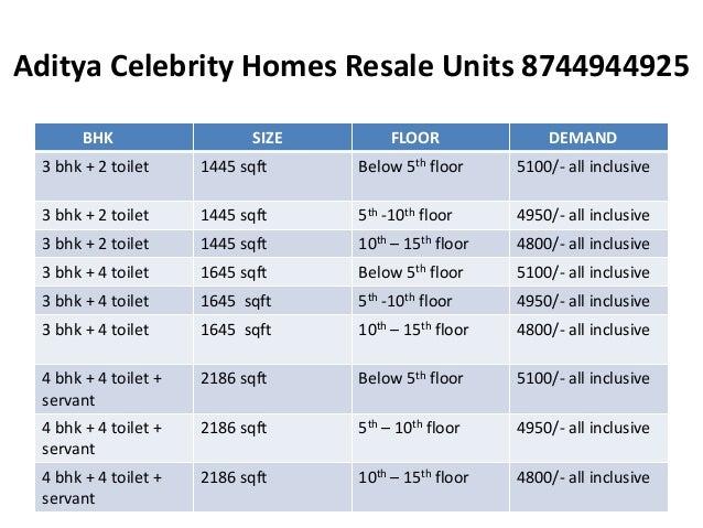 ADITYA CELEBRITY HOMES in Sector 76 Noida | ADITYA ...