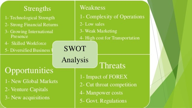 swot analysis of aditya birla retail in india Swot analysis of idea cellular introduction of the company: | idea cellular, a part  of aditya birla group, is one of india's leading gsm mobile.
