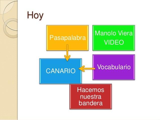 Hoy Pasapalabra Manolo Viera VIDEO CANARIO Vocabulario Hacemos nuestra bandera