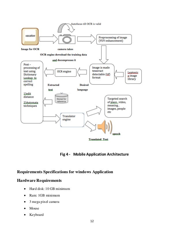 12 Fig 4 - Mobile Application Architecture Requirements Specifications for windows Application Hardware Requirements  Har...
