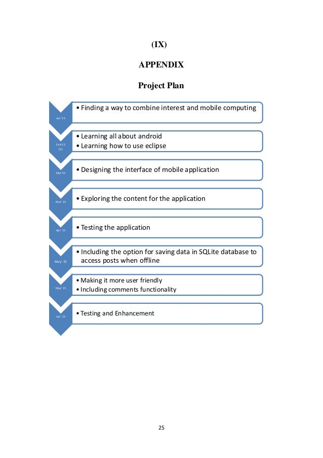 25 (IX) APPENDIX Project Plan Jan '15 •Finding a way to combine interest and mobile computing Feb'15 Q1 •Learning all abou...