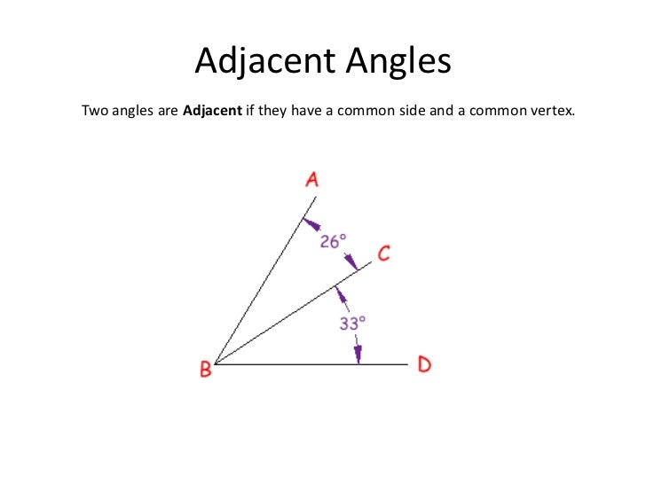Adjacent and Vertical Angles – Vertical Angles Worksheet