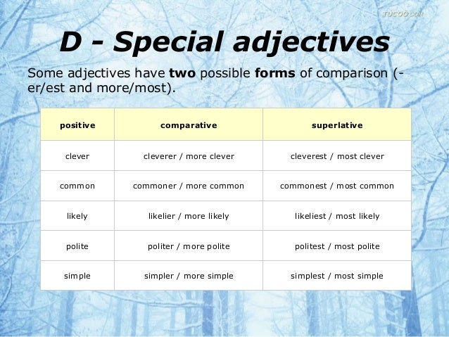 Best adjectives for dating profile