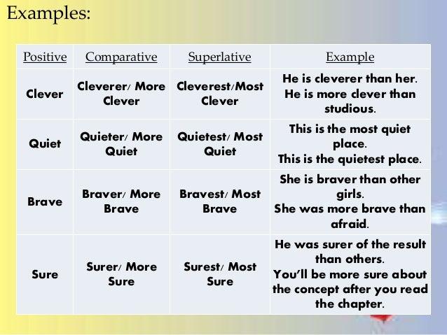 Positive degree of comparison examples sentences.
