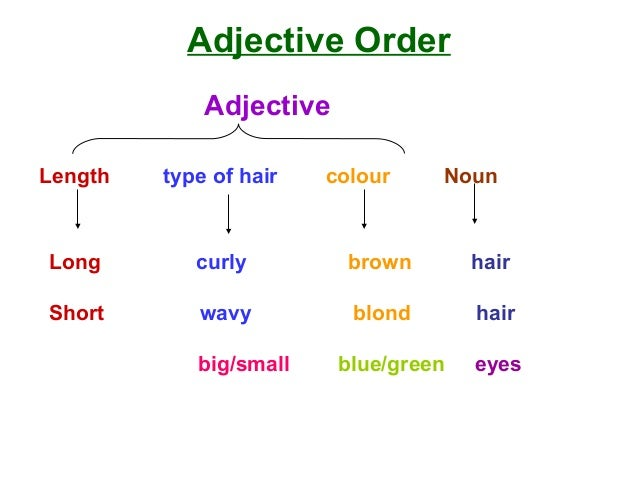 adjectives to describe brown eyes