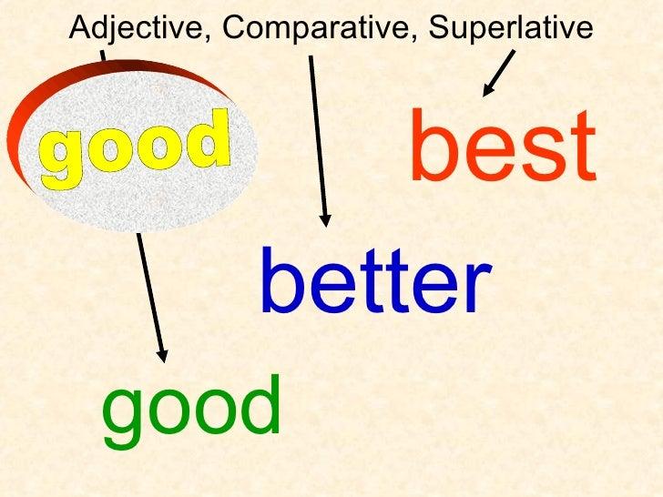 Adjective, Comparative, Superlative                          best             better   good