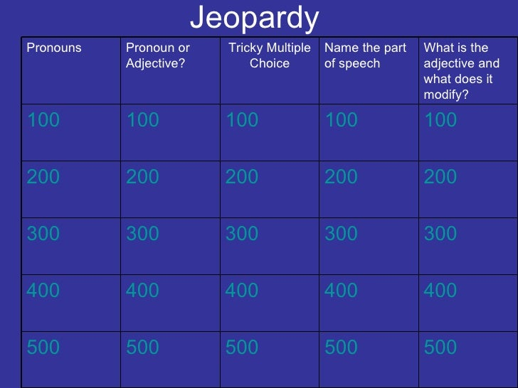 Jeopardy What is the adjective and what does it modify? Name the part of speech Tricky Multiple Choice Pronoun or Adjectiv...