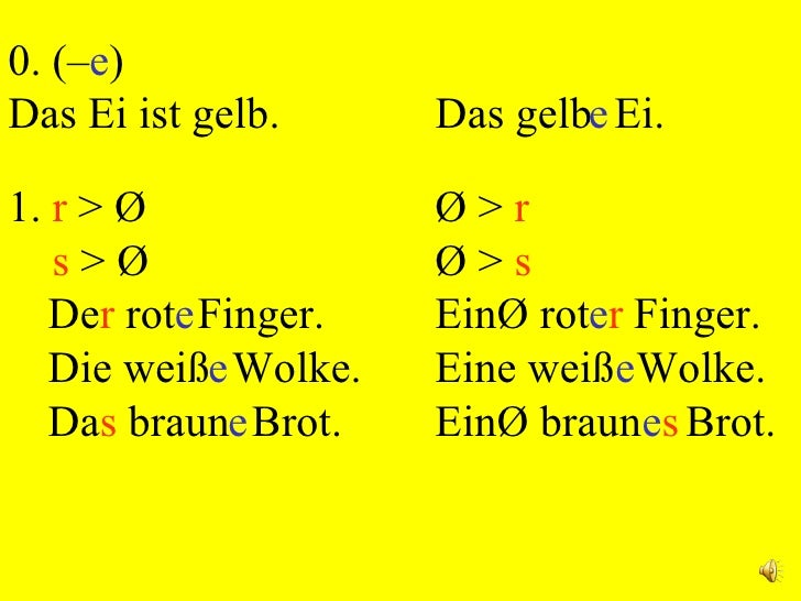 0. (– e ) Das Ei ist gelb. Das gelb  Ei. e 1.  r  >   Ø s  >   Ø De r  rot  Finger. Die wei ß   Wolke. Da s  braun  Brot. ...