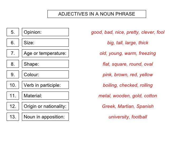 Adjectives in a Noun Phrase