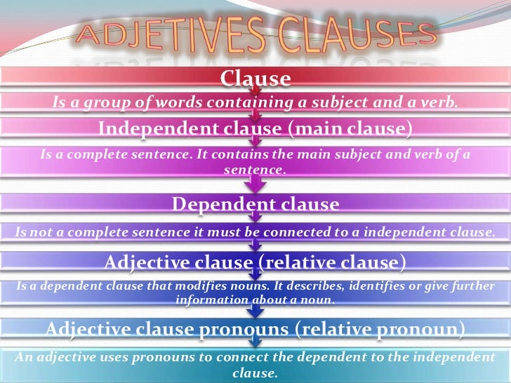 Adjetives clauses <br />