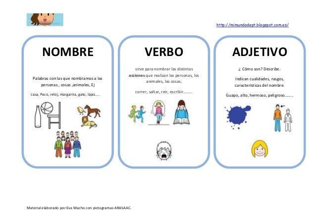 http://mimundodept.blogspot.com.es/ Material elaborado por Eva Macho con pictogramas ARASAAC. NOMBRE Palabras con las que ...