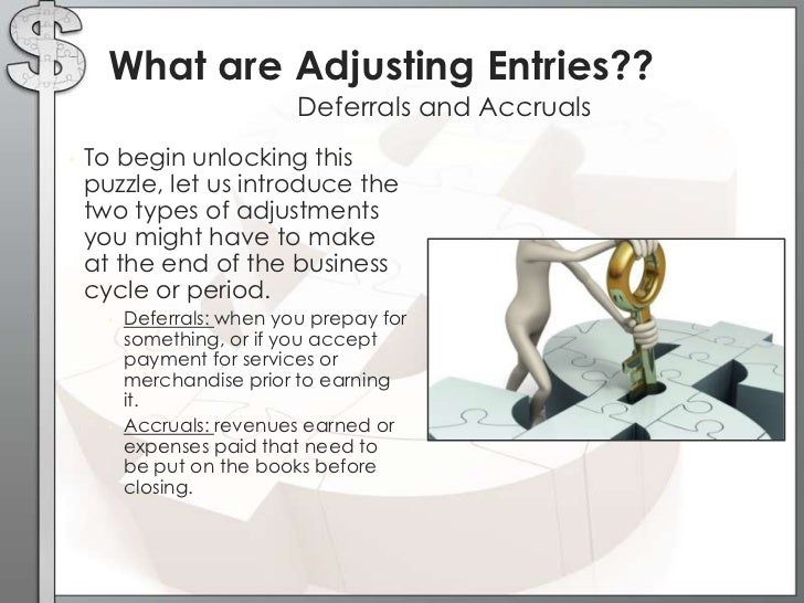 adjusting entries examples essay Closing entries: process, major steps,  adjusting entries:  closing entries: process, major steps, purpose & objectives related study materials.