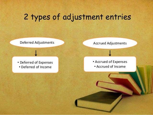 adjustment entries