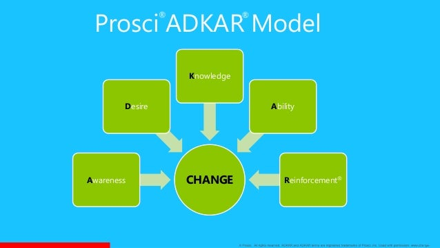 adkar model The adkar model provides a framework for managing and understanding people during a change process find out what it is and how to use it.