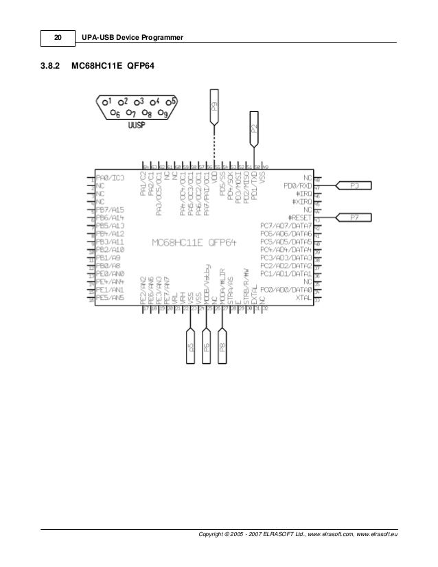 Ad kautoscan.com uusp upa usb user manual