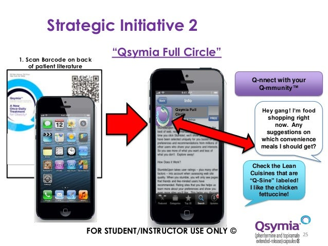 Get qsymia online