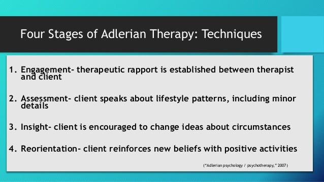 adlerian therapy Therapy (sweeney, 1998, p 38) and continues to be a captivating and an  the visual encapsulation of adlerian theory helpful in their process of in.