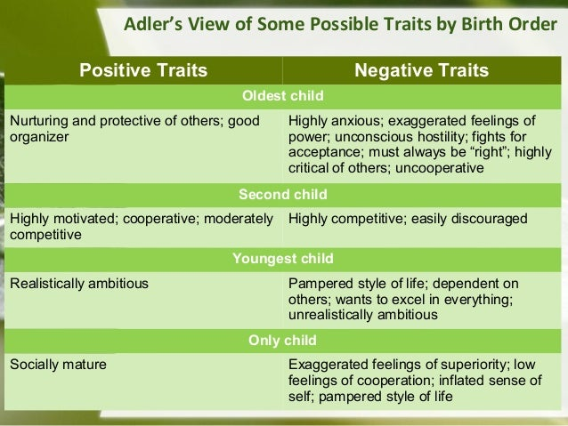 Summary adler s theory personality