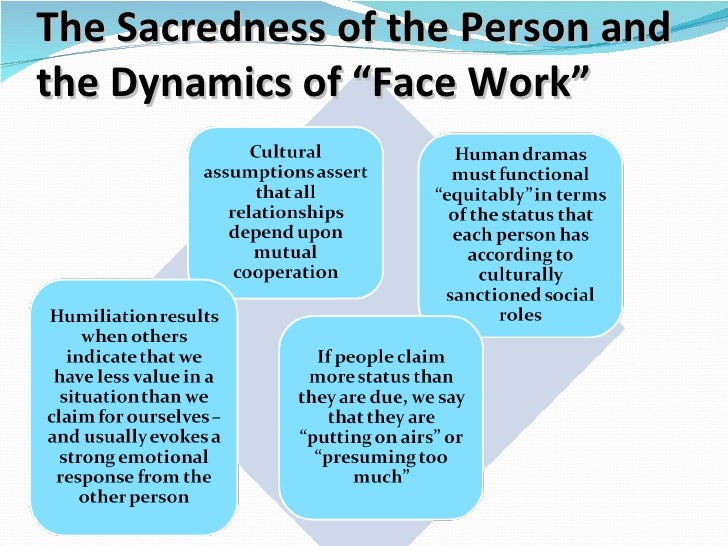 "concept of face and facework Extract the concept of ""facework"" (or face-work) was articulated by erving goffman in 1955 in his book interaction ritual  he provides a ""subject–object"" model of human symbolic interaction in which individuals interact with other individuals in terms of subjective perceptions."