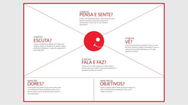 JORNADA DO USUÁRIO PERSONA: BRANDNIGHT O evento de branding mais legal do Brasil | www.brandnight.com.br SEG DOMTER QUA QU...