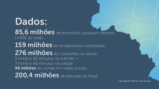 Dados: 85,6 milhões de domicílios possuem internet (+49% do total). 159 milhões de Smatphones conectados. 276 milhões de C...
