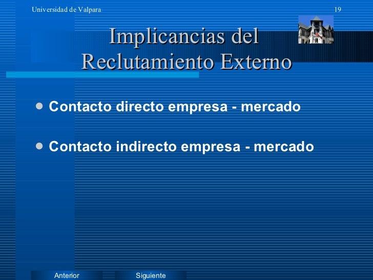 Implicancias del  Reclutamiento Externo <ul><li>Contacto directo empresa - mercado </li></ul><ul><li>Contacto indirecto em...