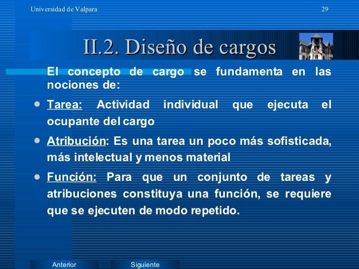 II.2. Diseño de cargos <ul><li>El concepto de cargo se fundamenta en las nociones de: </li></ul><ul><li>Tarea:  Actividad ...