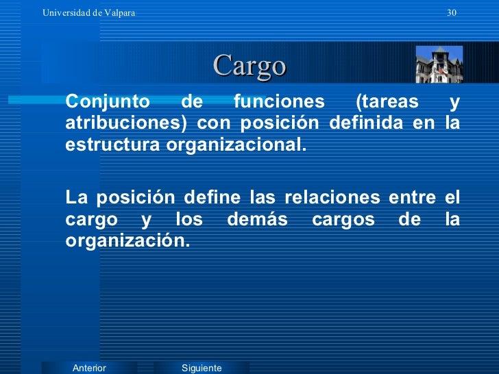 Cargo <ul><li>Conjunto de funciones (tareas y atribuciones) con posición definida en la estructura organizacional. </li></...