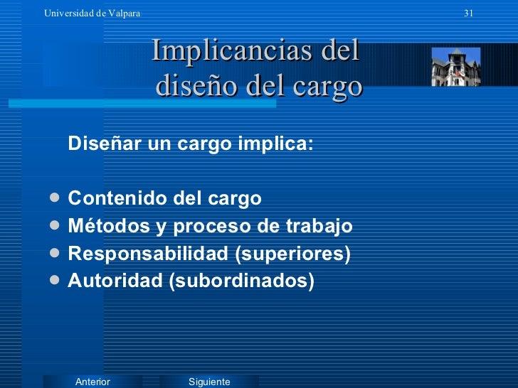 Implicancias del  diseño del cargo <ul><li>Diseñar un cargo implica: </li></ul><ul><li>Contenido del cargo </li></ul><ul><...
