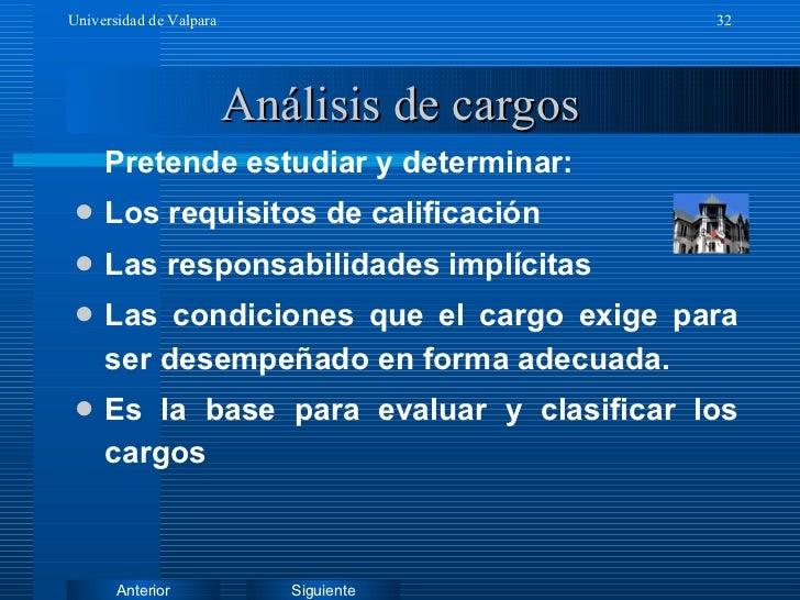 Análisis de cargos <ul><li>Pretende estudiar y determinar: </li></ul><ul><li>Los requisitos de calificación </li></ul><ul>...