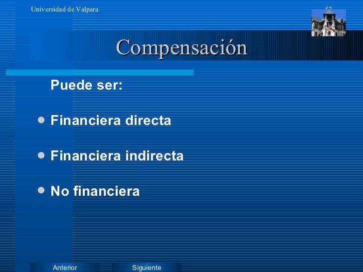 Compensación <ul><li>Puede ser: </li></ul><ul><li>Financiera directa </li></ul><ul><li>Financiera indirecta </li></ul><ul>...