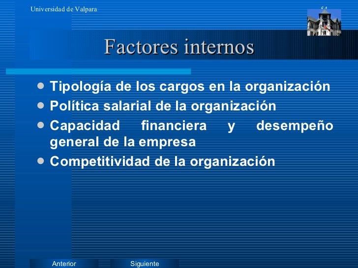 Factores internos <ul><li>Tipología de los cargos en la organización </li></ul><ul><li>Política salarial de la organizació...