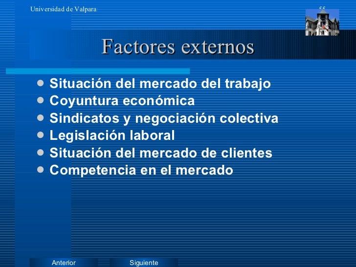 Factores externos <ul><li>Situación del mercado del trabajo </li></ul><ul><li>Coyuntura económica </li></ul><ul><li>Sindic...