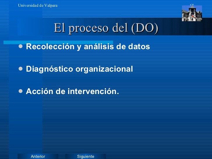 El proceso del (DO) <ul><li>Recolección y análisis de datos </li></ul><ul><li>Diagnóstico organizacional </li></ul><ul><li...