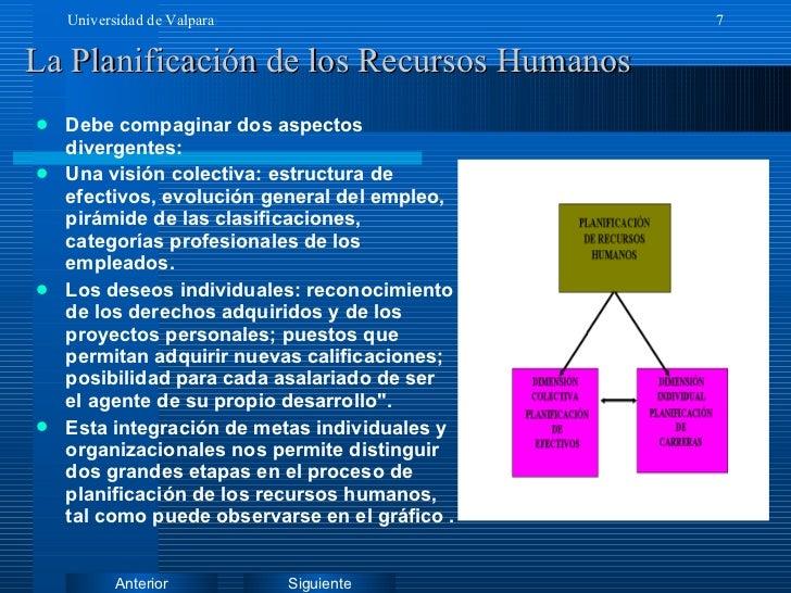 La Planificación de los Recursos Humanos <ul><li>Debe compaginar dos aspectos divergentes: </li></ul><ul><li>Una visión co...